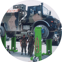Portalift Defence Hoists